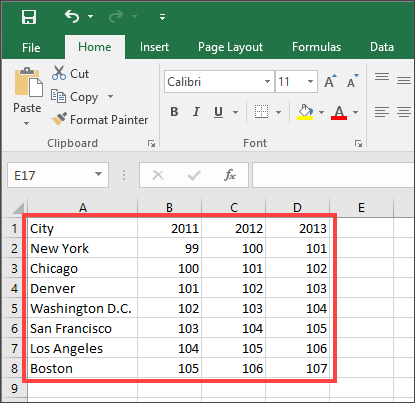 [SOLVED] Convert Cross Table to Flat List in Excel